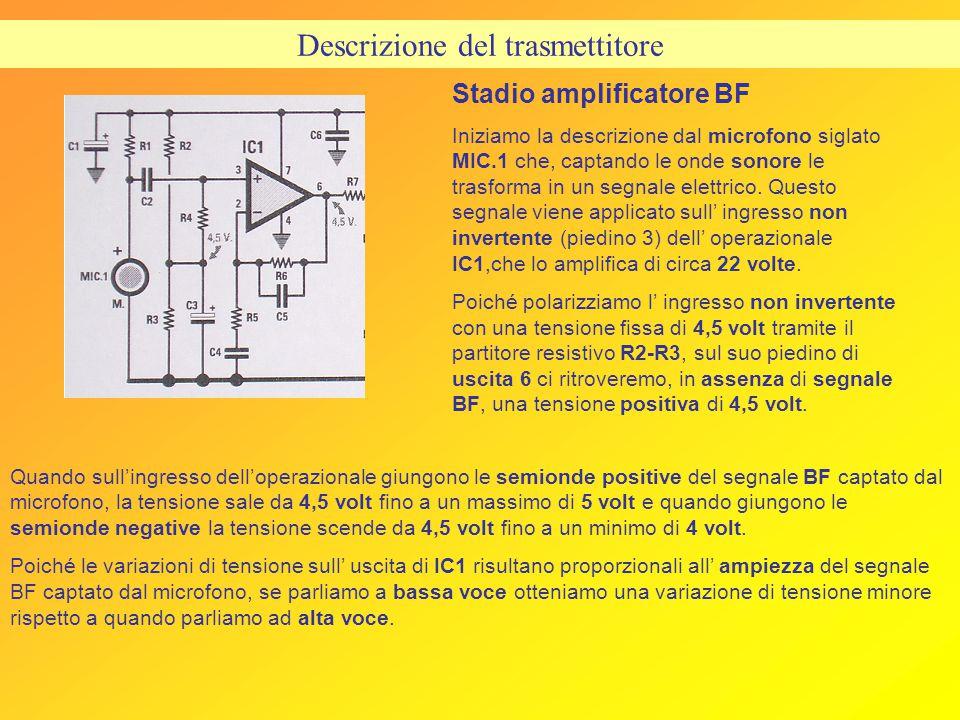 Stadio oscillatore La frequenza che desideriamo irradiare dipende dal numero di spire della bobina L1 e dal valore della capacità posta in parallelo a questa bobina (vedi C9+C10).
