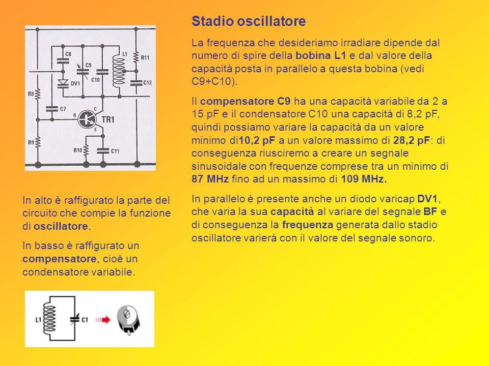 Stadio preamplificatore e antenna Dopo aver amplificato il segnale RF generato dallo stadio oscillatore è necessario irradiarlo nello spazio attraverso un filo che svolge la funzione di antenna.