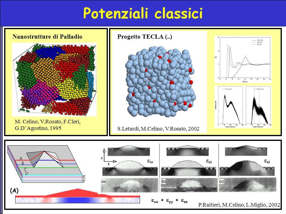 Potenziali classici M. Celino, V.Rosato, F.Cleri, G.D'Agostino, 1995 (A)  xx +  yy +  zz S.Letardi, M.Celino, V.Rosato, 2002 Nanostrutture di Palla