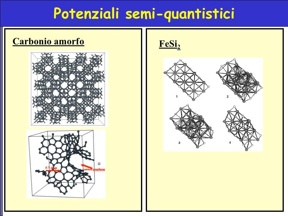 Carbonio amorfo Potenziali semi-quantistici Carbonio amorfo FeSi 2