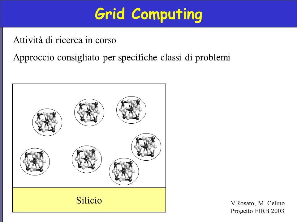 Grid Computing Silicio Approccio consigliato per specifiche classi di problemi Attività di ricerca in corso V.Rosato, M. Celino Progetto FIRB 2003