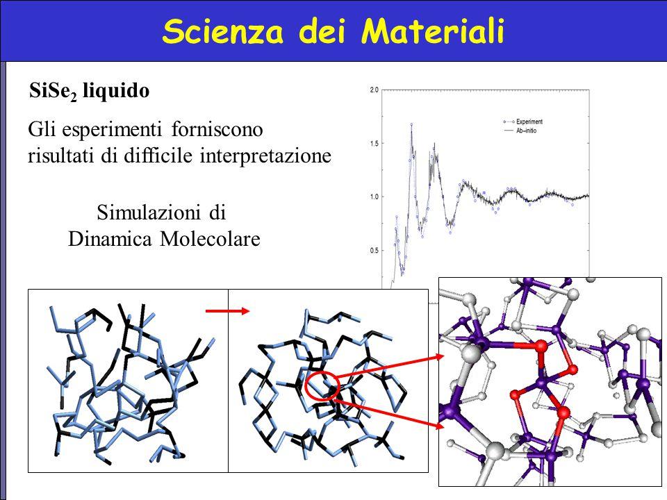 M. Celino, C. Massobrio, 2002-2003 Scienza dei Materiali Gli esperimenti forniscono risultati di difficile interpretazione SiSe 2 liquido Simulazioni