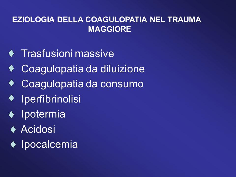 Trasfusioni massive Coagulopatia da diluizione Coagulopatia da consumo Iperfibrinolisi Ipotermia Acidosi Ipocalcemia EZIOLOGIA DELLA COAGULOPATIA NEL