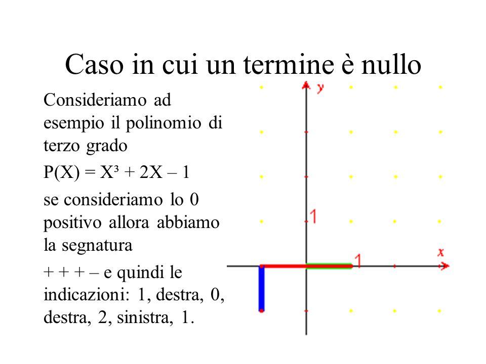 Caso in cui un termine è nullo Consideriamo ad esempio il polinomio di terzo grado P(X) = X³ + 2X – 1 se consideriamo lo 0 positivo allora abbiamo la