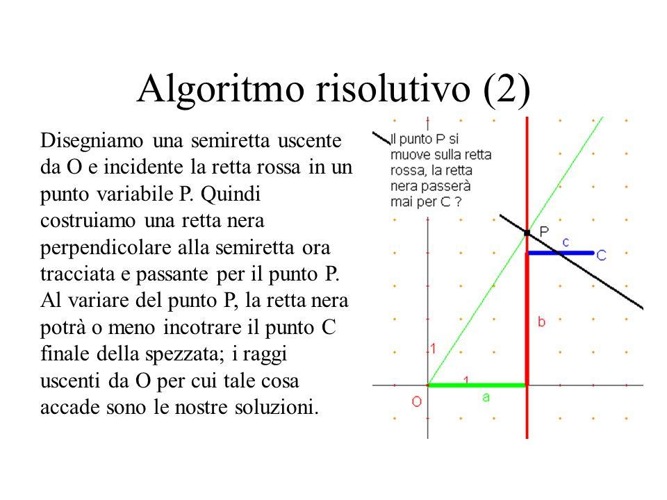 Algoritmo risolutivo (2) Disegniamo una semiretta uscente da O e incidente la retta rossa in un punto variabile P. Quindi costruiamo una retta nera pe