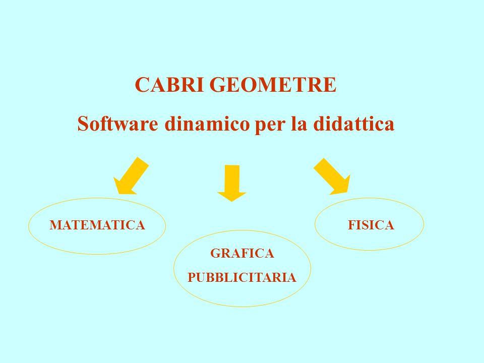CABRI GEOMETRE Software dinamico per la didattica MATEMATICAFISICA GRAFICA PUBBLICITARIA
