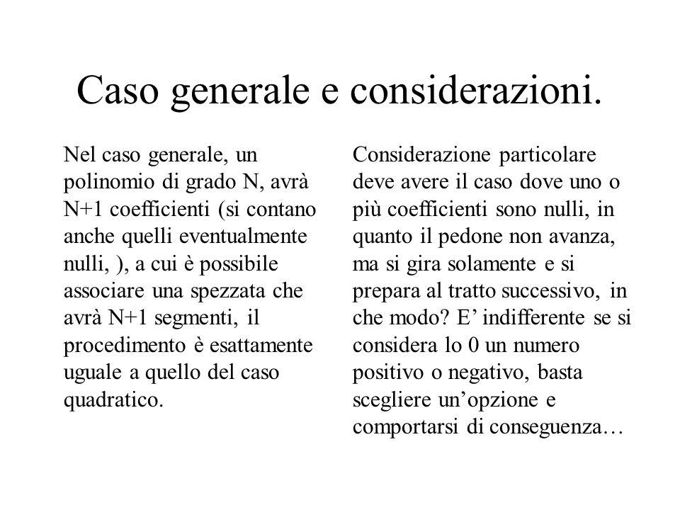 Caso generale e considerazioni. Nel caso generale, un polinomio di grado N, avrà N+1 coefficienti (si contano anche quelli eventualmente nulli, ), a c