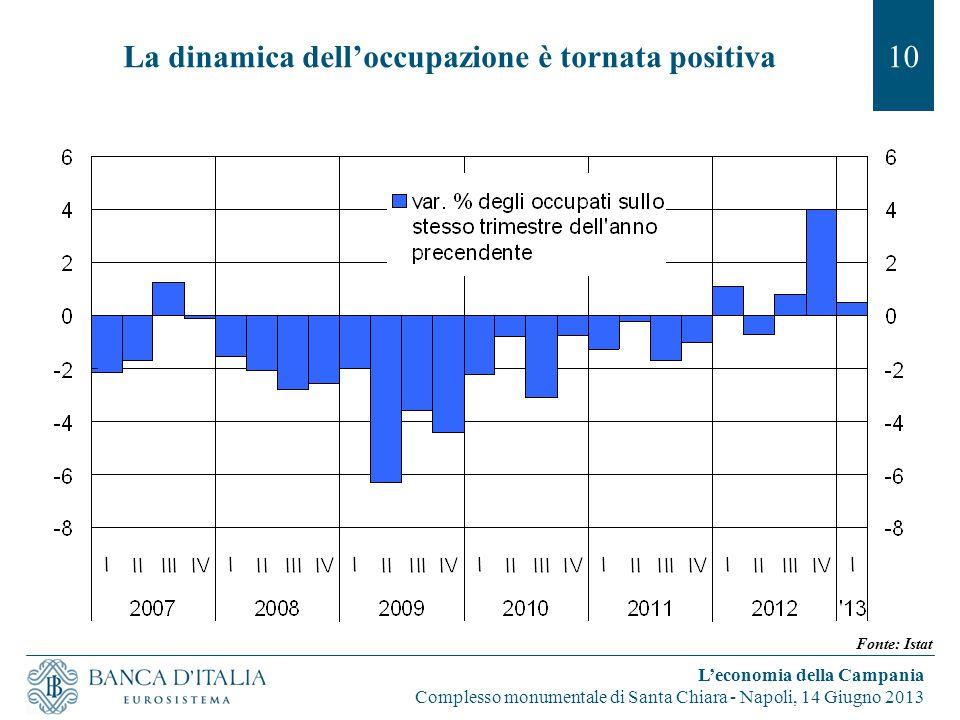 La dinamica dell'occupazione è tornata positiva10 L'economia della Campania Complesso monumentale di Santa Chiara - Napoli, 14 Giugno 2013 Fonte: Ista