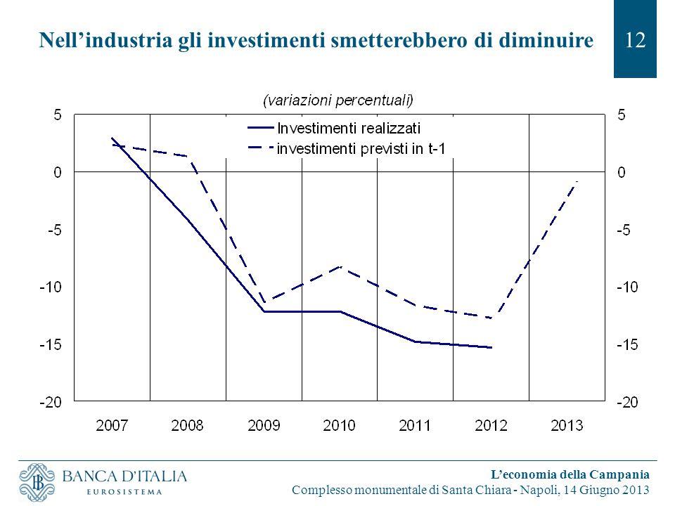 Nell'industria gli investimenti smetterebbero di diminuire12 L'economia della Campania Complesso monumentale di Santa Chiara - Napoli, 14 Giugno 2013
