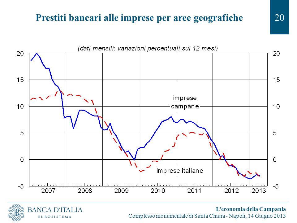 Prestiti bancari alle imprese per aree geografiche20 L'economia della Campania Complesso monumentale di Santa Chiara - Napoli, 14 Giugno 2013