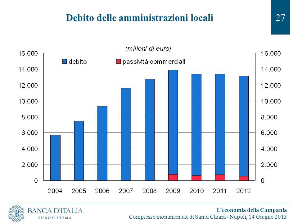 Debito delle amministrazioni locali27 L'economia della Campania Complesso monumentale di Santa Chiara - Napoli, 14 Giugno 2013