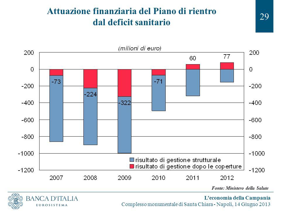 Attuazione finanziaria del Piano di rientro dal deficit sanitario 29 L'economia della Campania Complesso monumentale di Santa Chiara - Napoli, 14 Giug