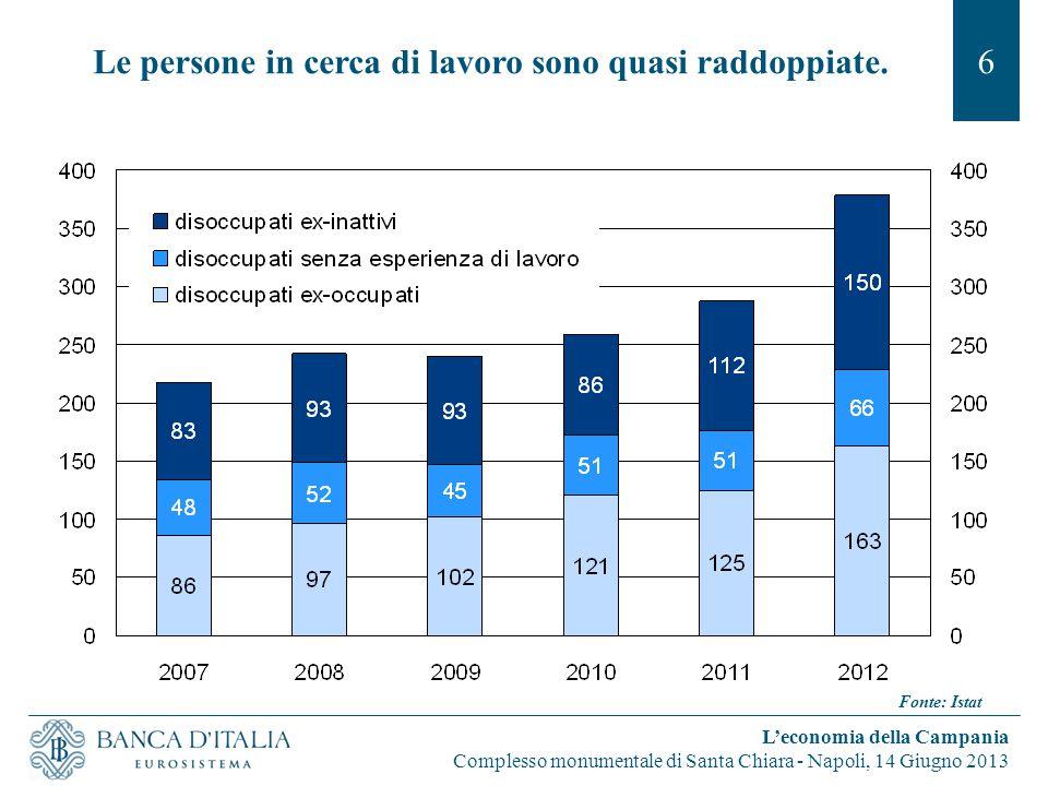 Le persone in cerca di lavoro sono quasi raddoppiate.6 L'economia della Campania Complesso monumentale di Santa Chiara - Napoli, 14 Giugno 2013 Fonte: Istat