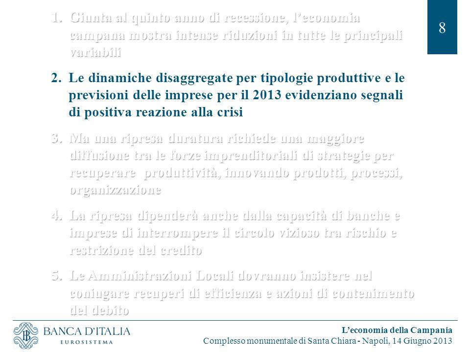 8 L'economia della Campania Complesso monumentale di Santa Chiara - Napoli, 14 Giugno 2013