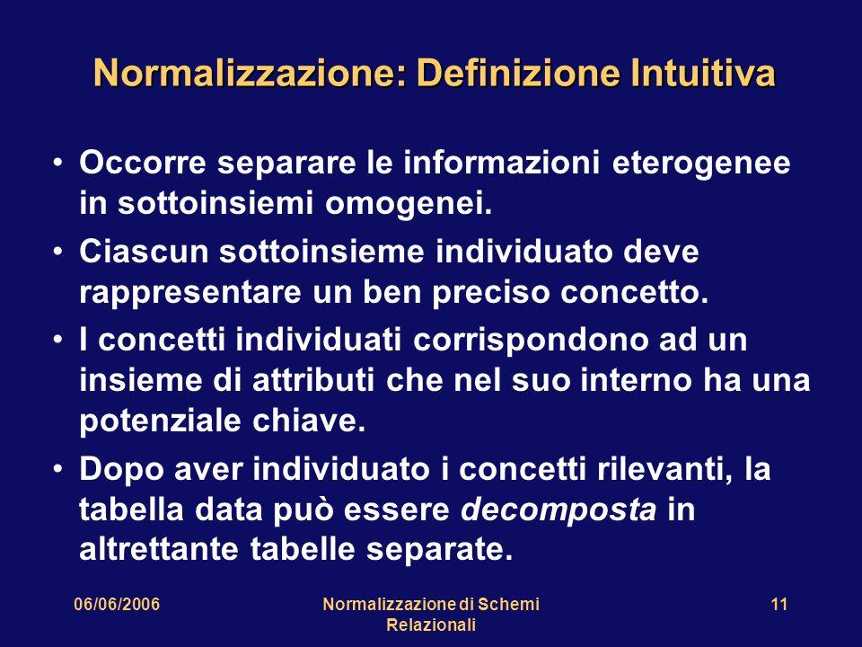 06/06/2006Normalizzazione di Schemi Relazionali 11 Normalizzazione: Definizione Intuitiva Occorre separare le informazioni eterogenee in sottoinsiemi omogenei.
