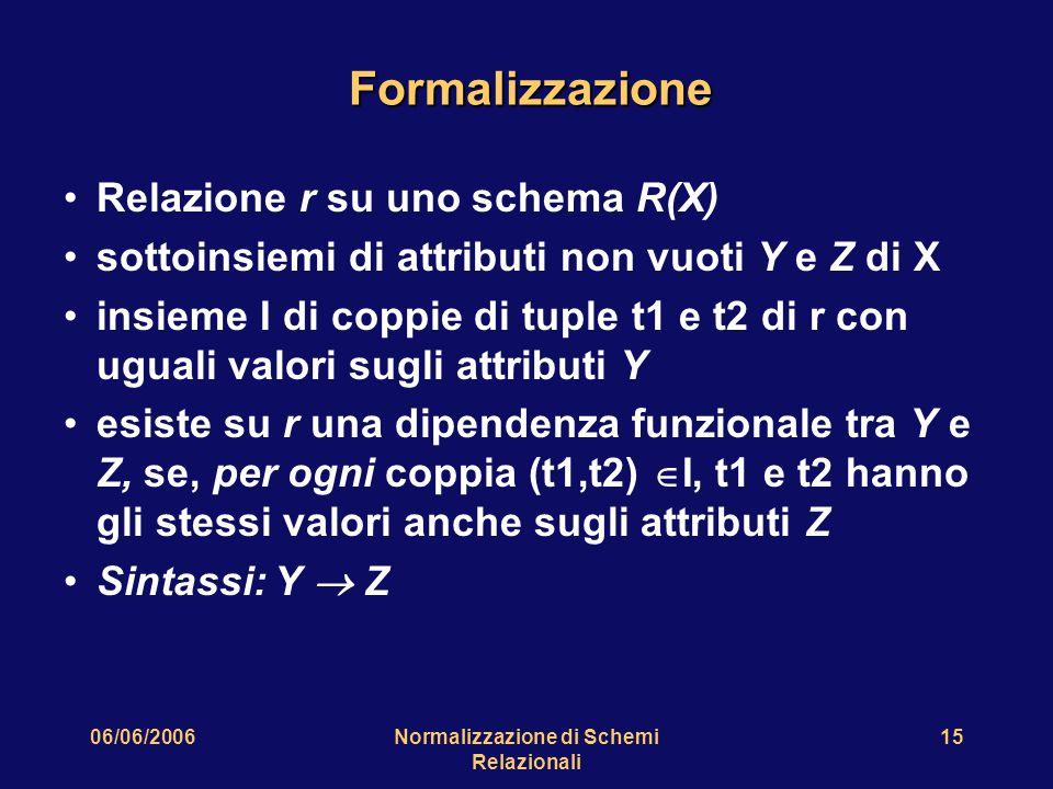 06/06/2006Normalizzazione di Schemi Relazionali 15 Formalizzazione Relazione r su uno schema R(X) sottoinsiemi di attributi non vuoti Y e Z di X insieme I di coppie di tuple t1 e t2 di r con uguali valori sugli attributi Y esiste su r una dipendenza funzionale tra Y e Z, se, per ogni coppia (t1,t2)  I, t1 e t2 hanno gli stessi valori anche sugli attributi Z Sintassi:Y  Z