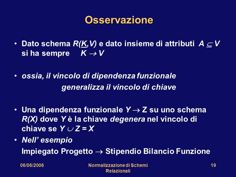 06/06/2006Normalizzazione di Schemi Relazionali 19 Osservazione Dato schema R(K,V) e dato insieme di attributi A  V si ha sempre K  V ossia, il vinc