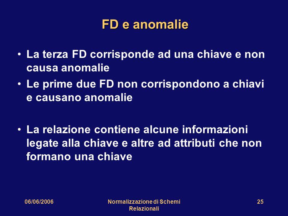 06/06/2006Normalizzazione di Schemi Relazionali 25 FD e anomalie La terza FD corrisponde ad una chiave e non causa anomalie Le prime due FD non corris