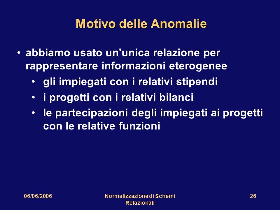 06/06/2006Normalizzazione di Schemi Relazionali 26 Motivo delle Anomalie abbiamo usato un'unica relazione per rappresentare informazioni eterogenee gl