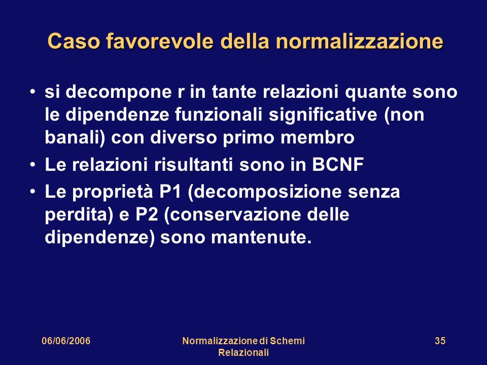 06/06/2006Normalizzazione di Schemi Relazionali 35 Caso favorevole della normalizzazione si decompone r in tante relazioni quante sono le dipendenze f