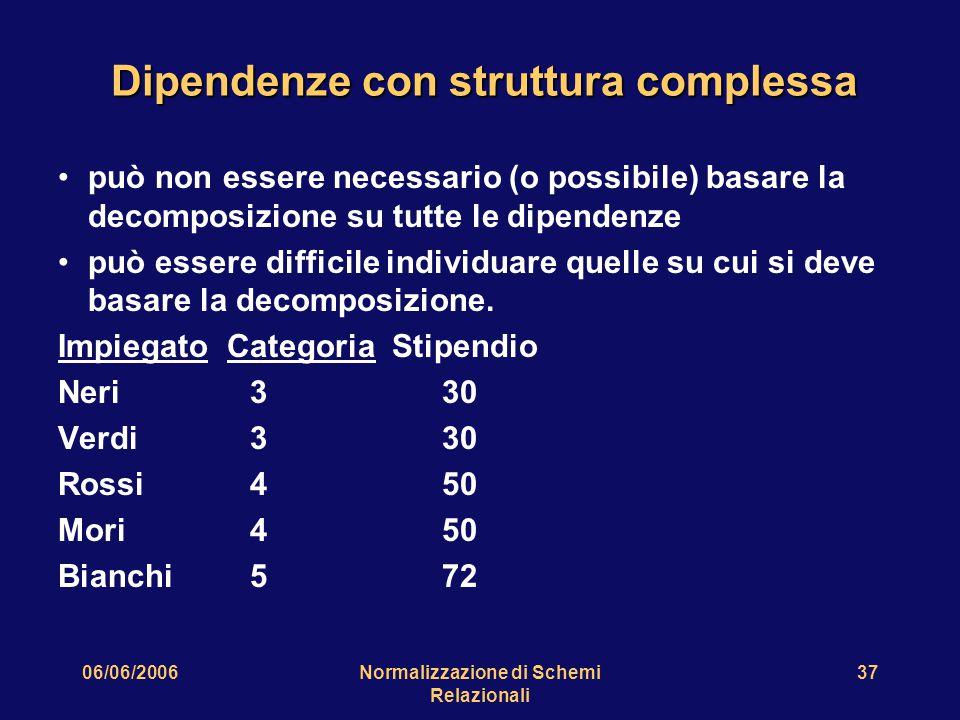 06/06/2006Normalizzazione di Schemi Relazionali 37 Dipendenze con struttura complessa può non essere necessario (o possibile) basare la decomposizione su tutte le dipendenze può essere difficile individuare quelle su cui si deve basare la decomposizione.