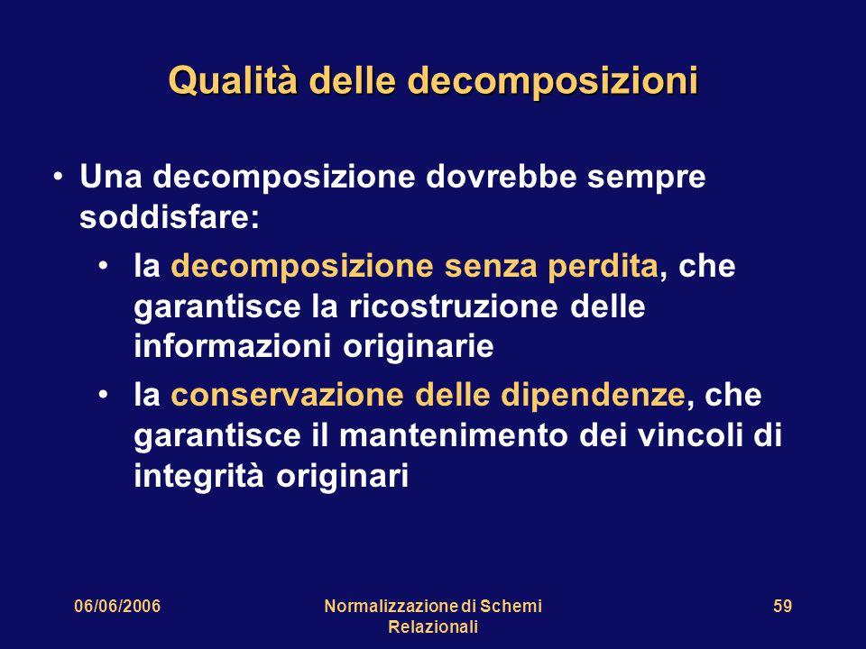 06/06/2006Normalizzazione di Schemi Relazionali 59 Qualità delle decomposizioni Una decomposizione dovrebbe sempre soddisfare: la decomposizione senza