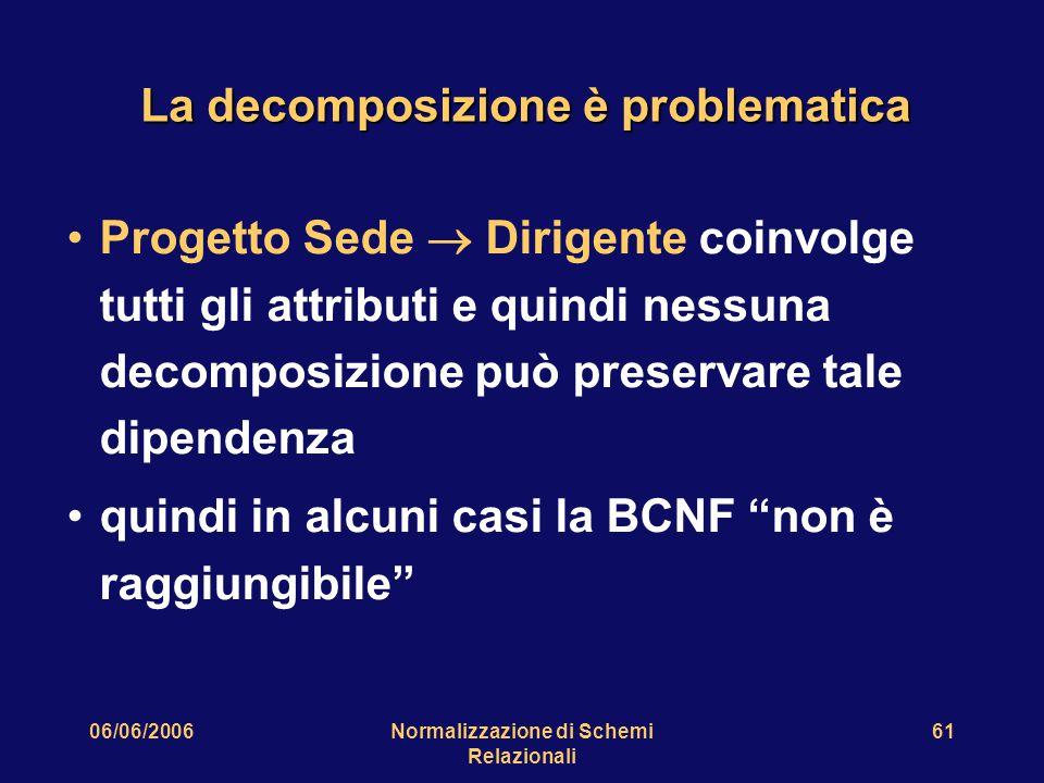 06/06/2006Normalizzazione di Schemi Relazionali 61 La decomposizione è problematica Progetto Sede  Dirigente coinvolge tutti gli attributi e quindi nessuna decomposizione può preservare tale dipendenza quindi in alcuni casi la BCNF non è raggiungibile