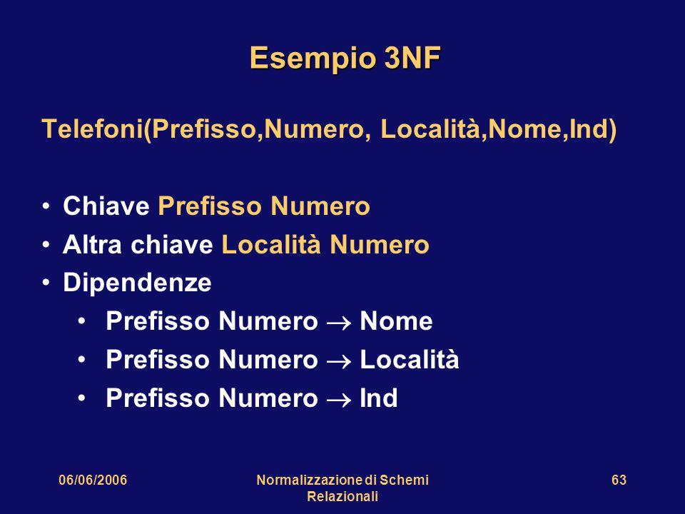 06/06/2006Normalizzazione di Schemi Relazionali 63 Esempio 3NF Telefoni(Prefisso,Numero, Località,Nome,Ind) Chiave Prefisso Numero Altra chiave Locali