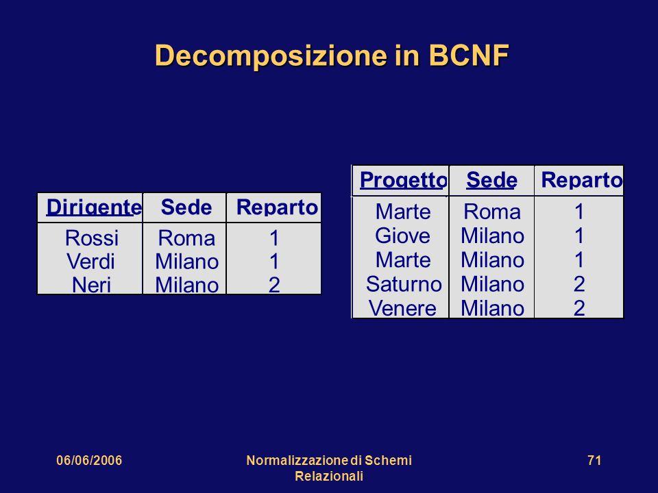 06/06/2006Normalizzazione di Schemi Relazionali 71 Decomposizione in BCNF