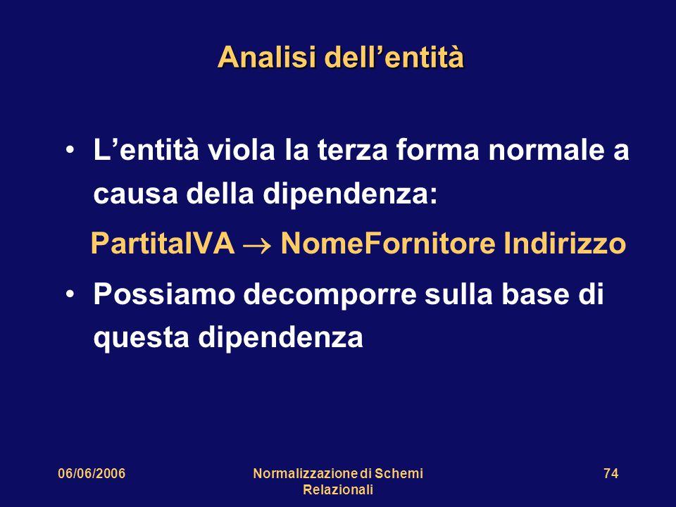 06/06/2006Normalizzazione di Schemi Relazionali 74 Analisi dell'entità L'entità viola la terza forma normale a causa della dipendenza: PartitaIVA  No