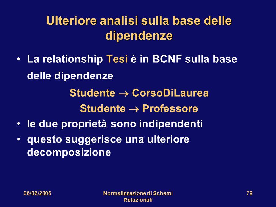 06/06/2006Normalizzazione di Schemi Relazionali 79 Ulteriore analisi sulla base delle dipendenze La relationship Tesi è in BCNF sulla base delle dipen