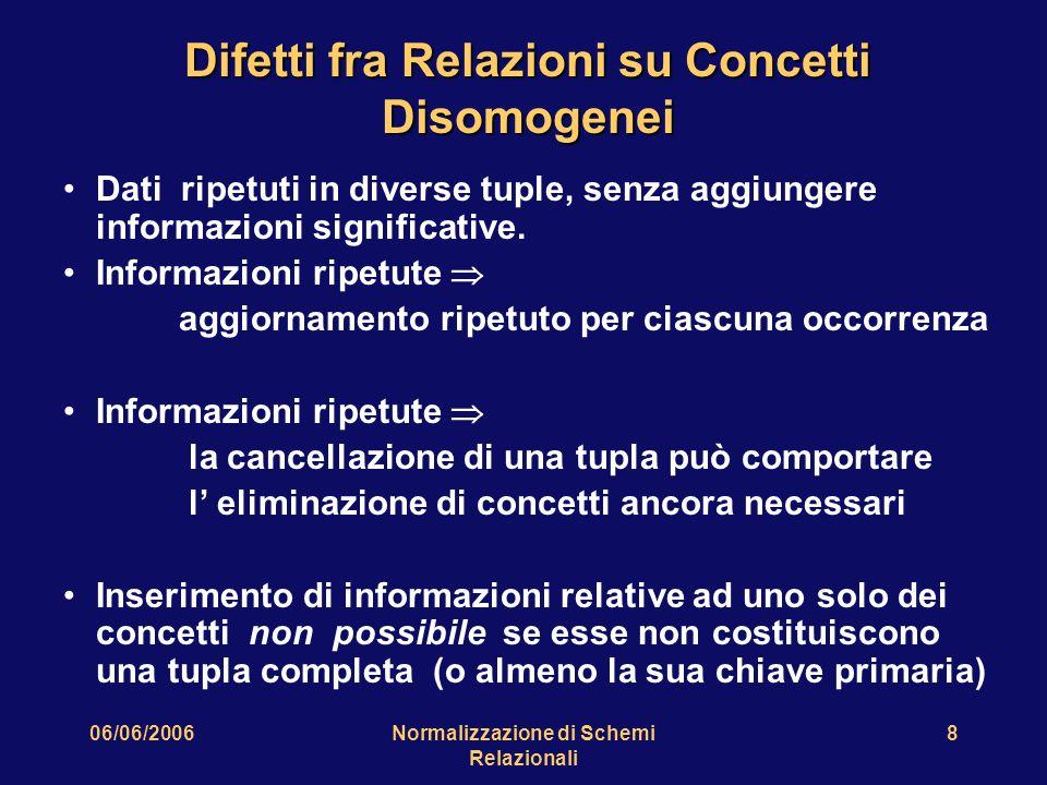 06/06/2006Normalizzazione di Schemi Relazionali 8 Difetti fra Relazioni su Concetti Disomogenei Dati ripetuti in diverse tuple, senza aggiungere infor