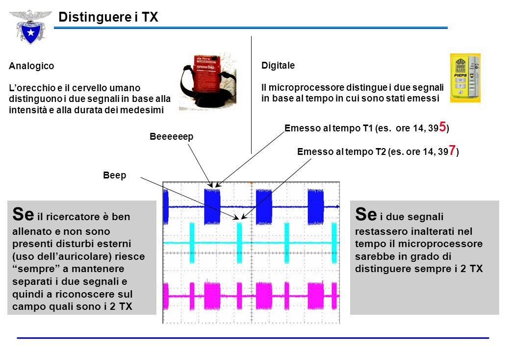 """Standard del segnale emesso dagli ARVA I solo rispetto della normativa ETS 300718 può dare luogo a situazioni di incertezza in cui un TX risulta """"in o"""