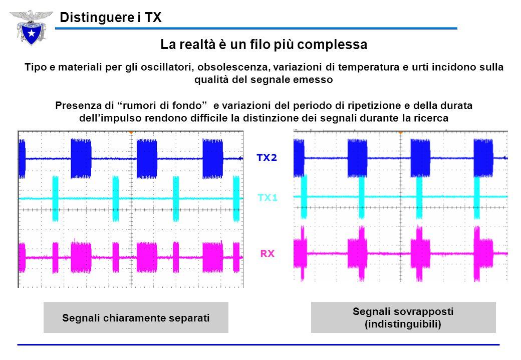 Distinguere i TX Analogico L'orecchio e il cervello umano distinguono i due segnali in base alla intensità e alla durata dei medesimi Beeeeeep Beep Di