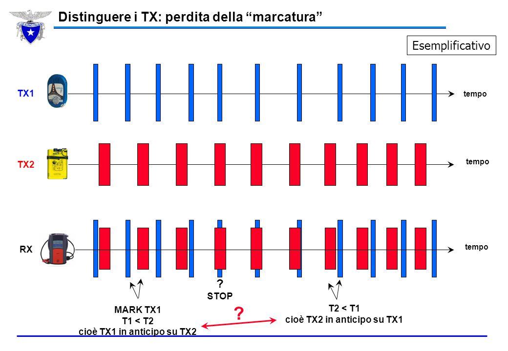 Distinguere i TX La realtà è un filo più complessa Tipo e materiali per gli oscillatori, obsolescenza, variazioni di temperatura e urti incidono sulla