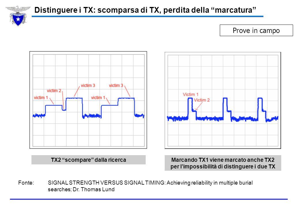 """Distinguere i TX: perdita della """"marcatura"""" TX2 TX1 RX MARK TX1 T1 < T2 cioè TX1 in anticipo su TX2 ? STOP T2 < T1 cioè TX2 in anticipo su TX1 ? Esemp"""