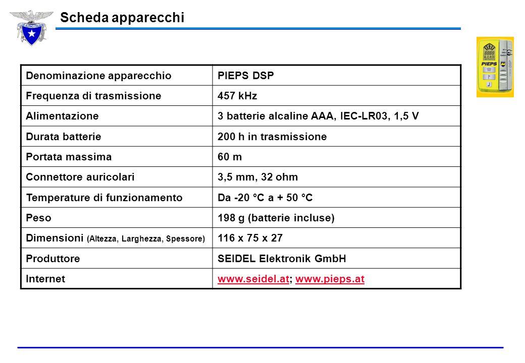 Scheda apparecchi Denominazione apparecchioOrtovox S1 Frequenza di trasmissione457 kHz +/- 80 Hz Alimentazione3 batterie alcaline AAA, IEC-LR03, 1,5 V