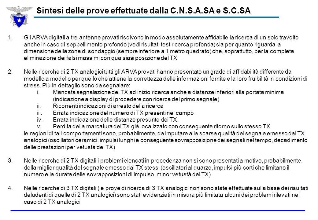 Ricerca profonda Sintesi delle prove effettuate dalla C.N.S.A.SA e S.C.SA