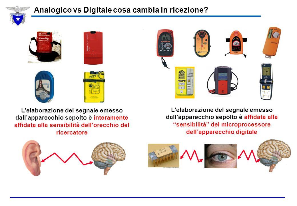 Oscillatore ceramico (bassa qualità del segnale) Analogico vs Digitale cosa cambia in trasmissione? Il segnale viene trasmesso da una sola antenna in