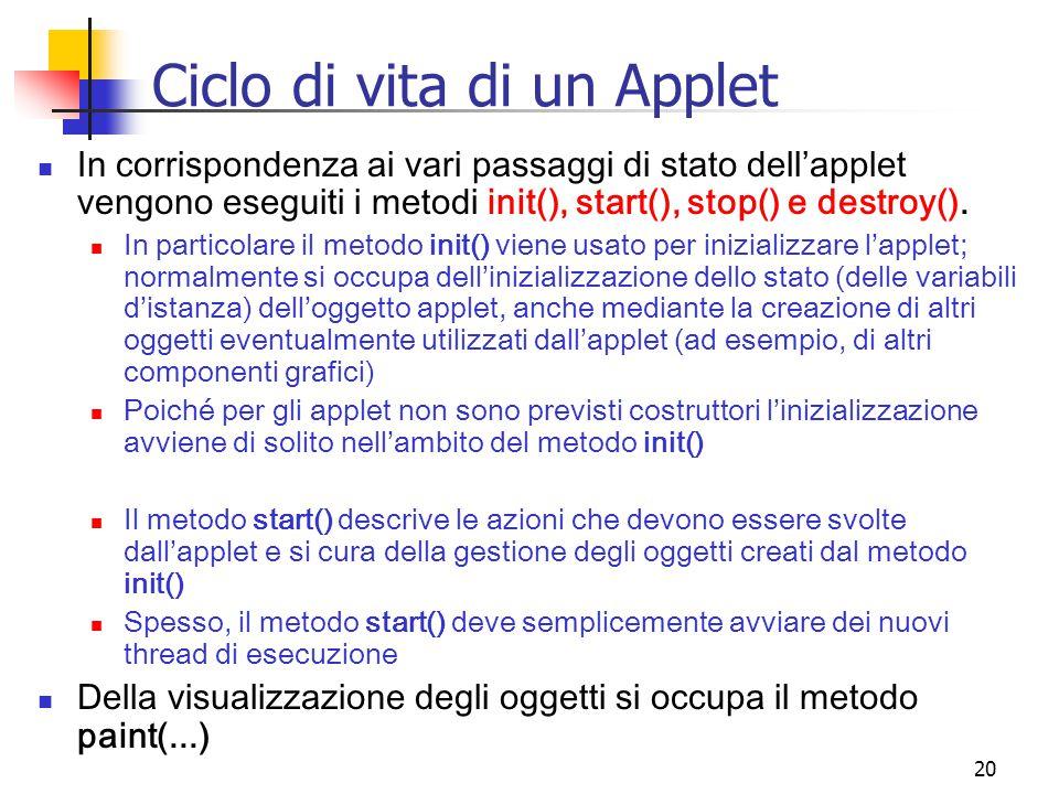 20 Ciclo di vita di un Applet In corrispondenza ai vari passaggi di stato dell'applet vengono eseguiti i metodi init(), start(), stop() e destroy().
