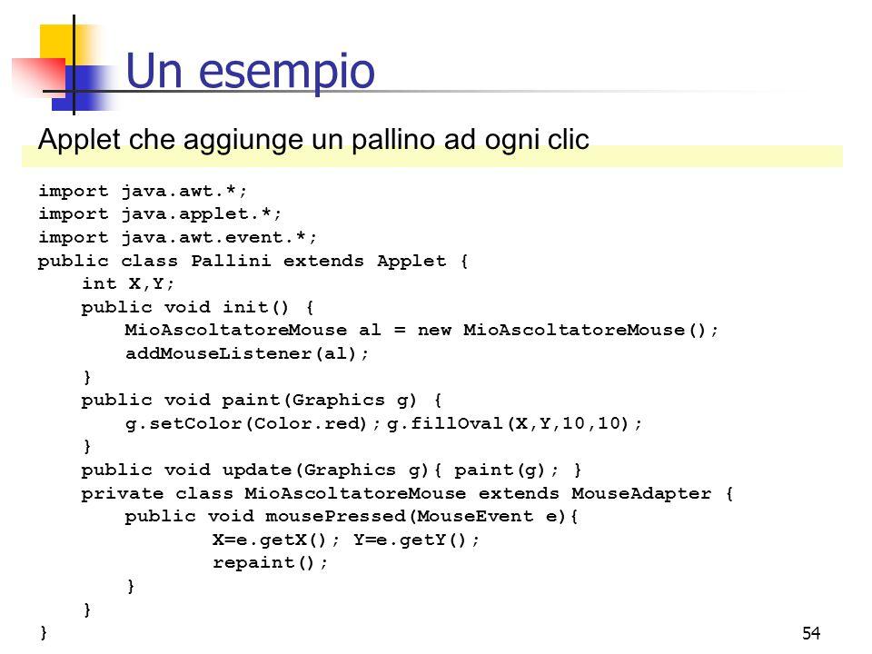 54 Un esempio Applet che aggiunge un pallino ad ogni clic import java.awt.*; import java.applet.*; import java.awt.event.*; public class Pallini extends Applet { int X,Y; public void init() { MioAscoltatoreMouse al = new MioAscoltatoreMouse(); addMouseListener(al); } public void paint(Graphics g) { g.setColor(Color.red);g.fillOval(X,Y,10,10); } public void update(Graphics g){ paint(g); } private class MioAscoltatoreMouse extends MouseAdapter { public void mousePressed(MouseEvent e){ X=e.getX(); Y=e.getY(); repaint(); }