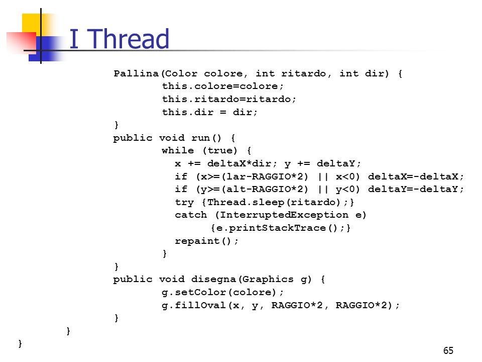 65 I Thread Pallina(Color colore, int ritardo, int dir) { this.colore=colore; this.ritardo=ritardo; this.dir = dir; } public void run() { while (true) { x += deltaX*dir; y += deltaY; if (x>=(lar-RAGGIO*2)    x<0) deltaX=-deltaX; if (y>=(alt-RAGGIO*2)    y<0) deltaY=-deltaY; try {Thread.sleep(ritardo);} catch (InterruptedException e) {e.printStackTrace();} repaint(); } public void disegna(Graphics g) { g.setColor(colore); g.fillOval(x, y, RAGGIO*2, RAGGIO*2); }