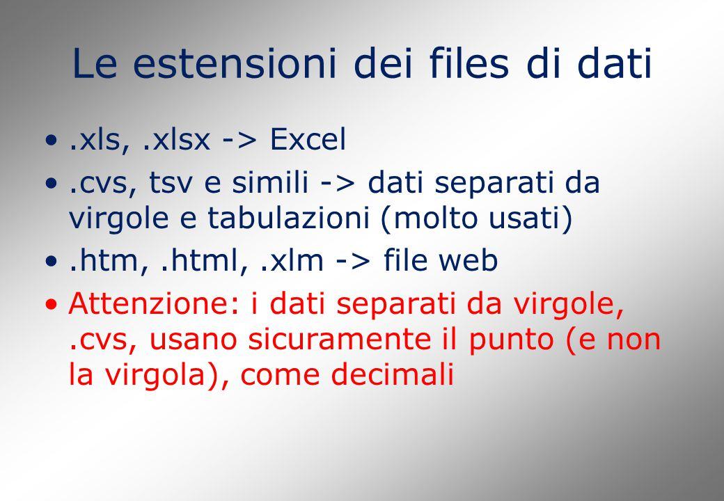 Le estensioni dei files di dati.xls,.xlsx -> Excel.cvs, tsv e simili -> dati separati da virgole e tabulazioni (molto usati).htm,.html,.xlm -> file we