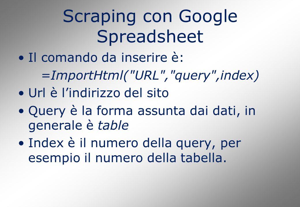 Scraping con Google Spreadsheet Il comando da inserire è: =ImportHtml(