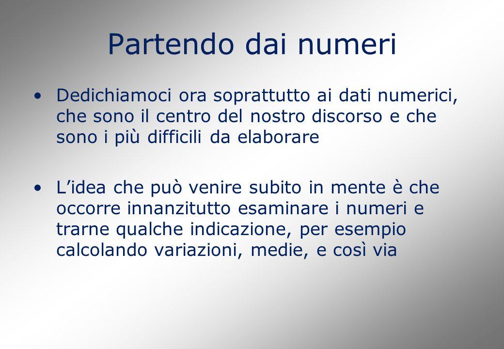 Partendo dai numeri Dedichiamoci ora soprattutto ai dati numerici, che sono il centro del nostro discorso e che sono i più difficili da elaborare L'id