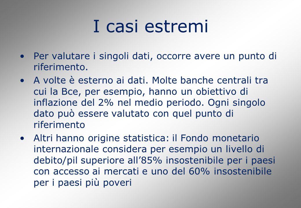 I casi estremi Per valutare i singoli dati, occorre avere un punto di riferimento. A volte è esterno ai dati. Molte banche centrali tra cui la Bce, pe