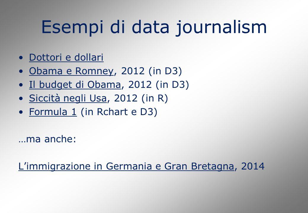 Il data journalism Il data journalism si compone di diverse fasi: 1.La ricerca e il recupero dei dati 2.La pulizia dei dati 3.L'esplorazione e l'elaborazione dei dati 4.La pubblicazione e la visualizzazione dei dati
