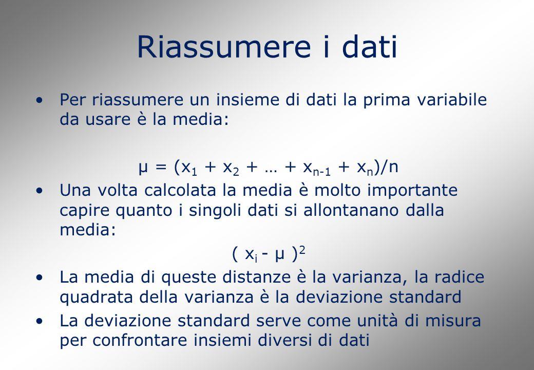 Riassumere i dati Per riassumere un insieme di dati la prima variabile da usare è la media: µ = (x 1 + x 2 + … + x n-1 + x n )/n Una volta calcolata l