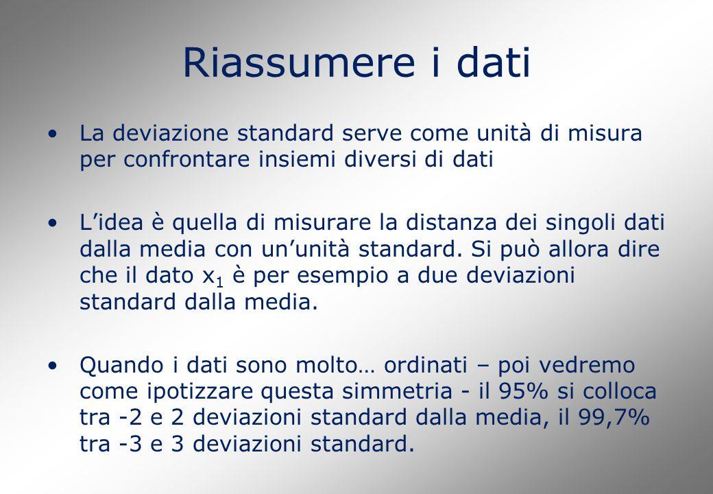 Riassumere i dati La deviazione standard serve come unità di misura per confrontare insiemi diversi di dati L'idea è quella di misurare la distanza de