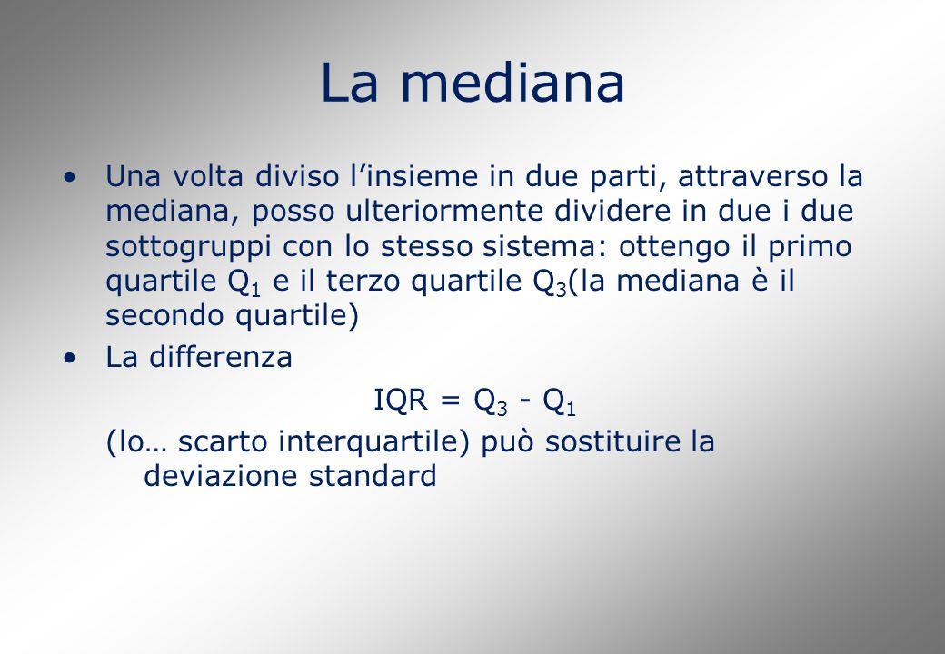 La mediana Una volta diviso l'insieme in due parti, attraverso la mediana, posso ulteriormente dividere in due i due sottogruppi con lo stesso sistema